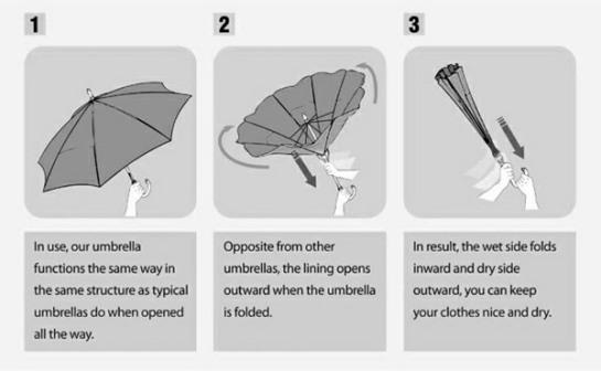 Cómo usar el paraguas invertido
