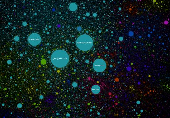 El mapa de internet