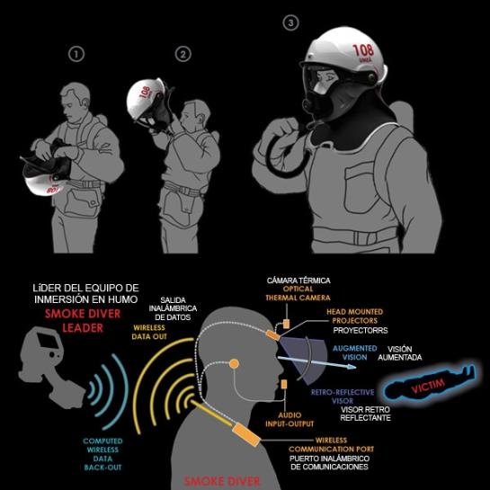 C-THRU,el casco del futuro