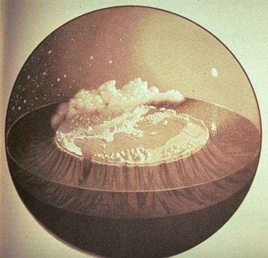 Tierraplanismo